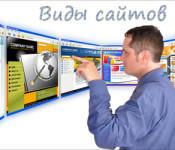 Основные разновидности сайтов